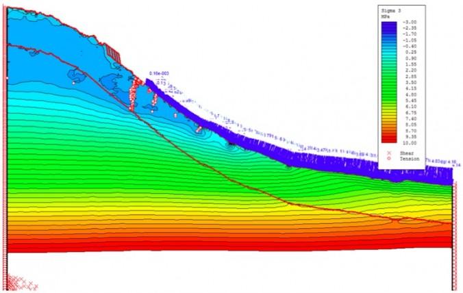 Tensile failure in response to progressive deglaciation at the Gatterl and Zugspitzplatt